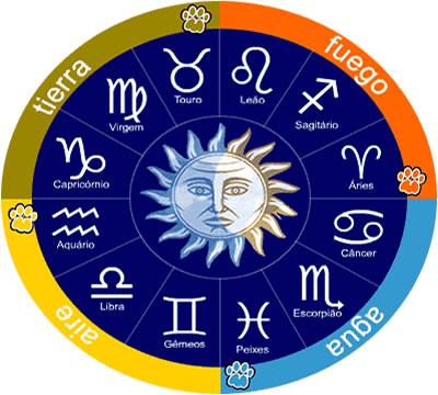 Nueva era informativa alimentos para cada signo del zodiaco - Signo del sodiaco ...