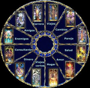 tirada_astrologica