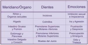 _Meridianos
